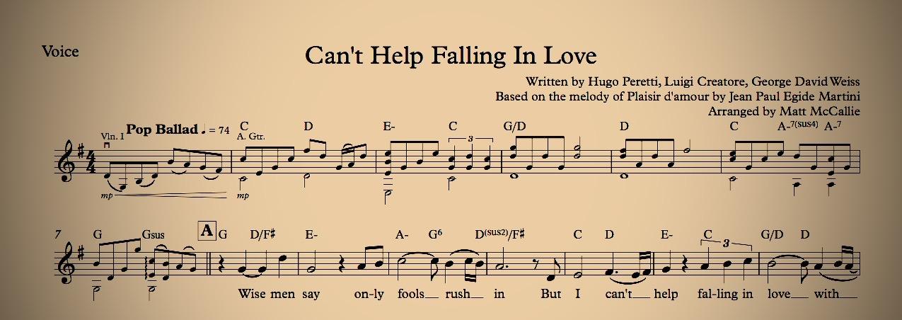 Music Notation Head Chart Pvg Lead Sheet Nns Tab