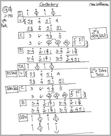 Music Notation Head Chart Pvg Lead Sheet Nns Tab